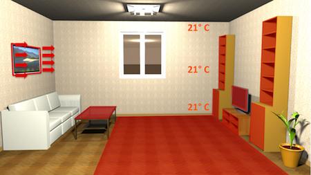 wissenswertes sunnyred heizen mit infrarot. Black Bedroom Furniture Sets. Home Design Ideas
